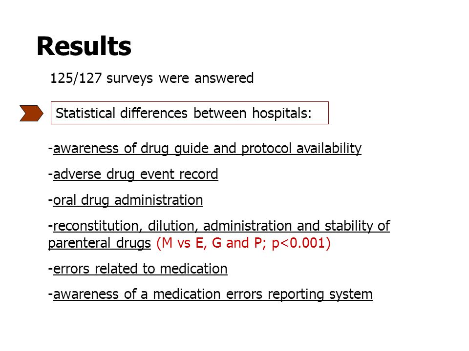  125/127 surveys were answered Results -awareness of drug guide and protocol availabilityawareness of drug guide and protocol availability -adverse drug event recordadverse drug event record -oral drug administrationoral drug administration -reconstitution, dilution, administration and stability of parenteral drugs (M vs E, G and P; p<0.001) -errors related to medicationerrors related to medication -awareness of a medication errors reporting systemawareness of a medication errors reporting system Statistical differences between hospitals: