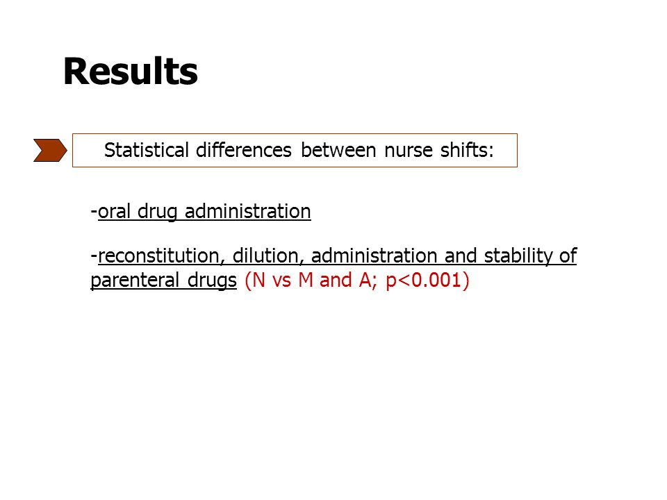 Results Statistical differences between nurse shifts: -oral drug administrationoral drug administration -reconstitution, dilution, administration and stability of parenteral drugs (N vs M and A; p<0.001)