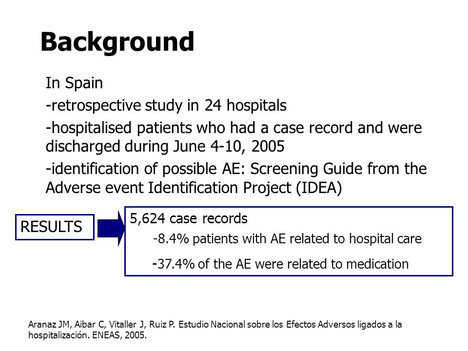 Background In Spain -retrospective study in 24 hospitals -hospitalised patients who had a case record and were discharged during June 4-10, identification of possible AE: Screening Guide from the Adverse event Identification Project (IDEA) RESULTS 5,624 case records -8.4% patients with AE related to hospital care % of the AE were related to medication Aranaz JM, Aibar C, Vitaller J, Ruiz P.