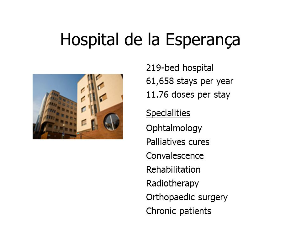 Hospital de la Esperança 219-bed hospital 61,658 stays per year doses per stay Specialities Ophtalmology Palliatives cures Convalescence Rehabilitation Radiotherapy Orthopaedic surgery Chronic patients