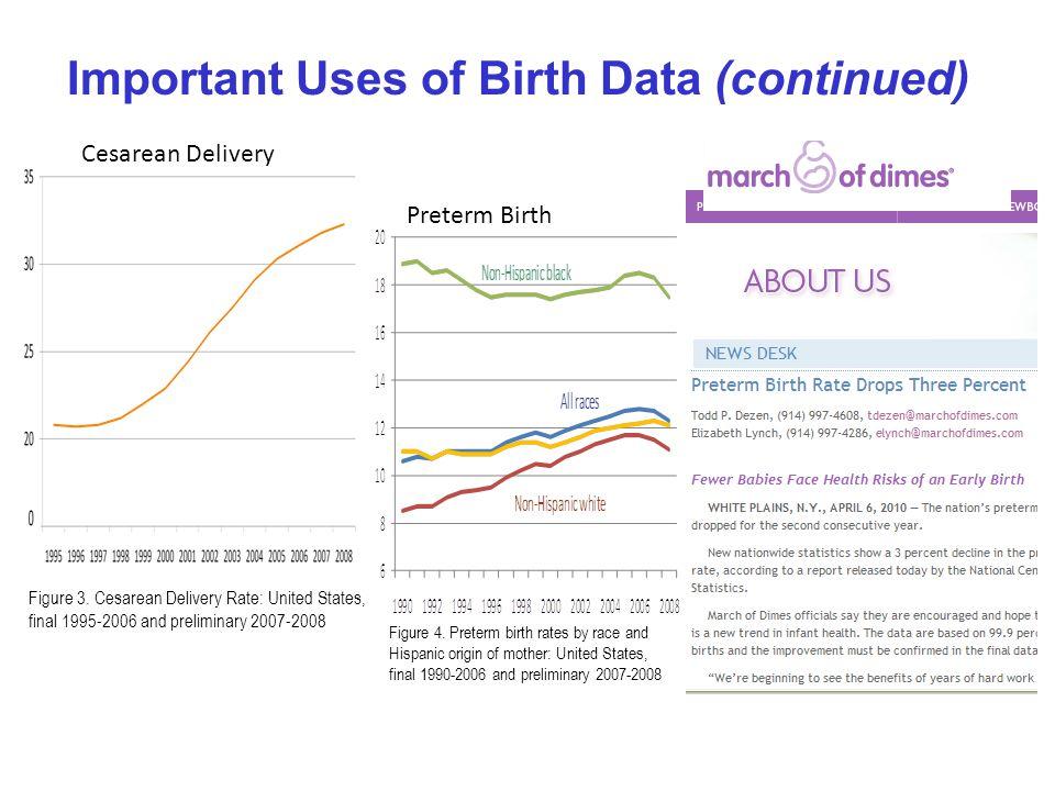 Birth Data in Research