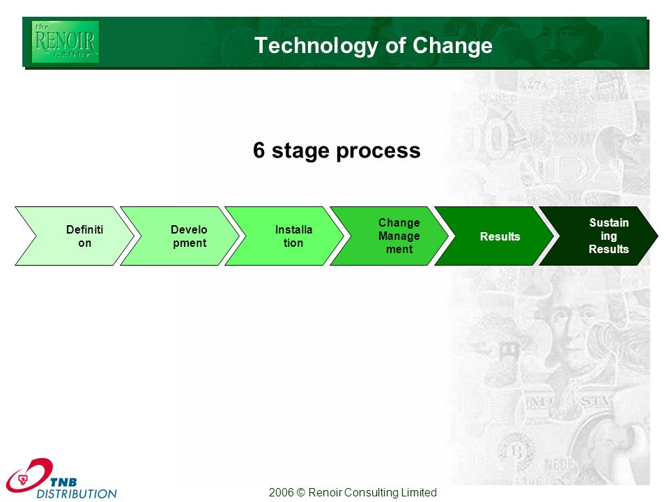 2006 © Renoir Consulting Limited Definiti on 6 stage process Develo pment Installa tion Change Manage ment Results Sustain ing Results Technology of Change