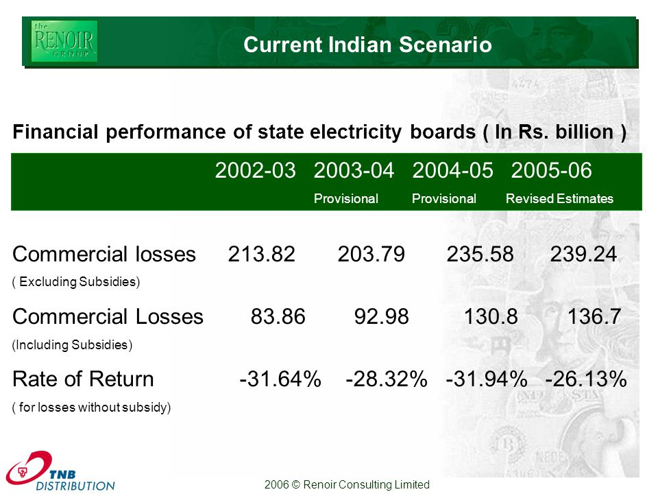 2006 © Renoir Consulting Limited Commercial losses ( Excluding Subsidies) Commercial Losses (Including Subsidies) Rate of Return % % % % ( for losses without subsidy) Current Indian Scenario ProvisionalProvisional Revised Estimates Financial performance of state electricity boards ( In Rs.