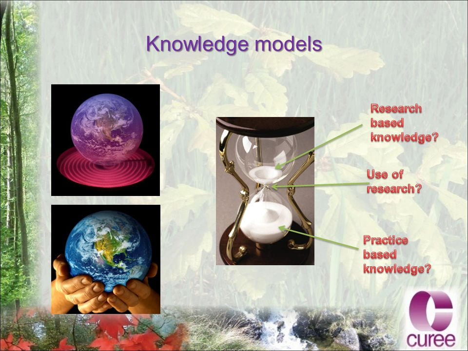 Knowledge models