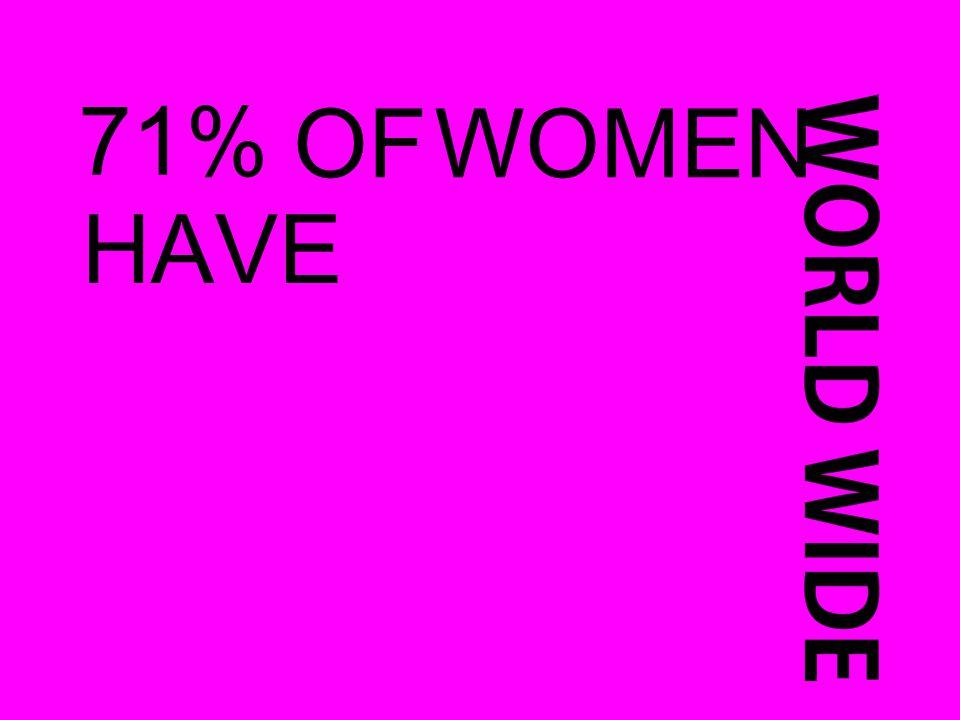 71% OFWOMEN
