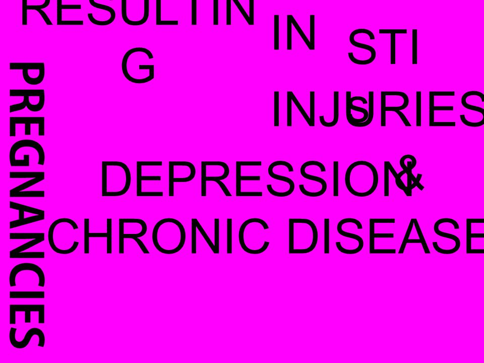 RESULTIN G IN STI s INJURIES DEPRESSION &