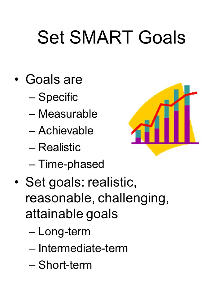 Set SMART Goals Goals are –Specific –Measurable –Achievable –Realistic –Time-phased Set goals: realistic, reasonable, challenging, attainable goals –L