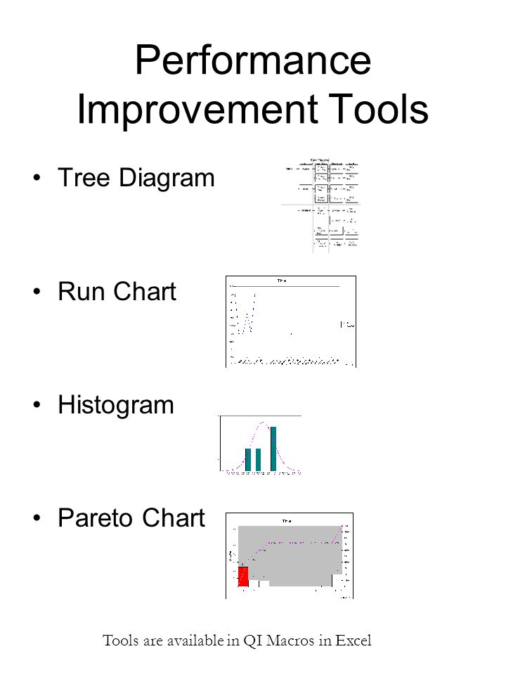 Tree Diagram Run Chart Histogram Pareto Chart Tools are available in QI Macros in Excel