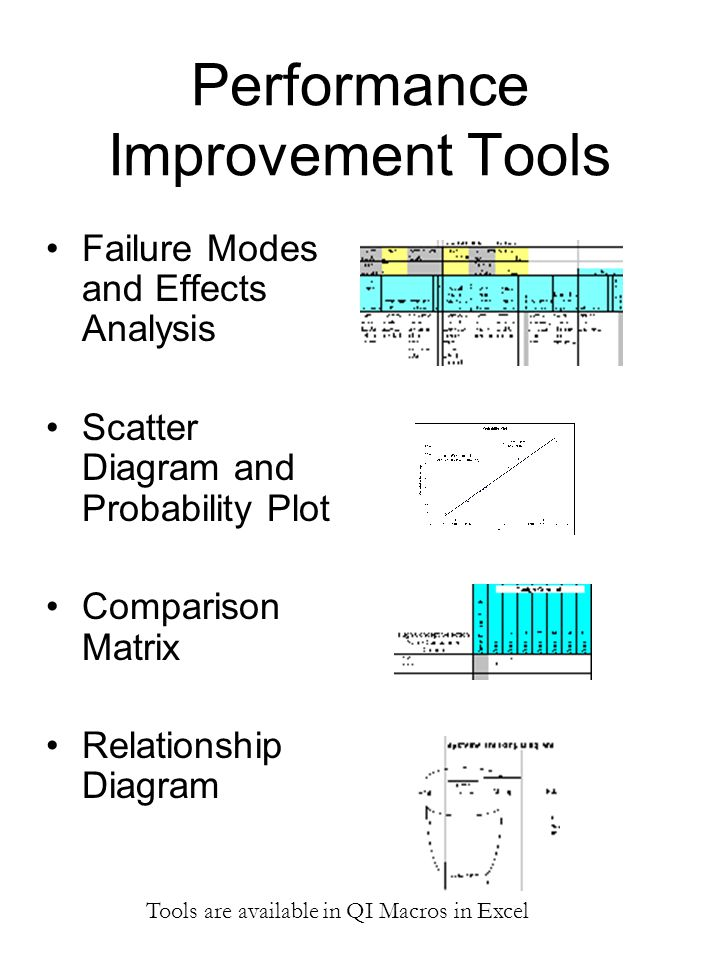Performance Improvement Tools Failure Modes and Effects Analysis Scatter Diagram and Probability Plot Comparison Matrix Relationship Diagram Tools are