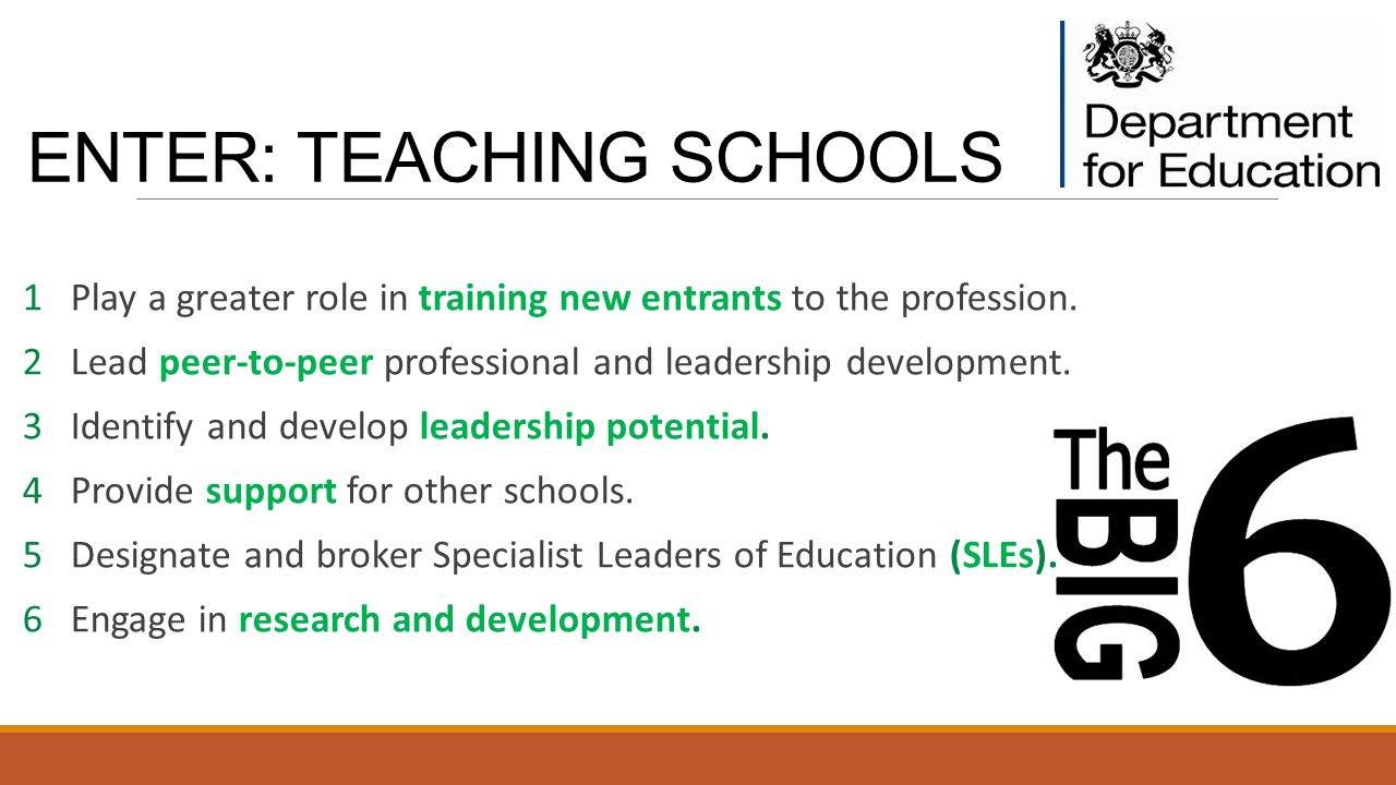 ENTER: TEACHING SCHOOLS 1 Play a greater role in training new entrants to the profession.