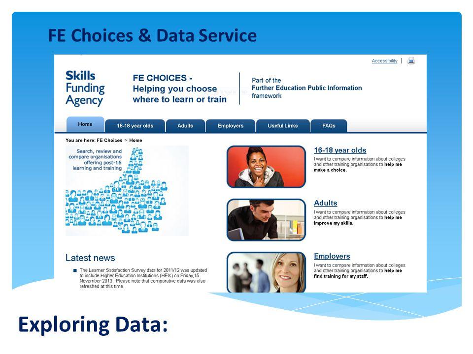 Exploring Data: FE Choices & Data Service