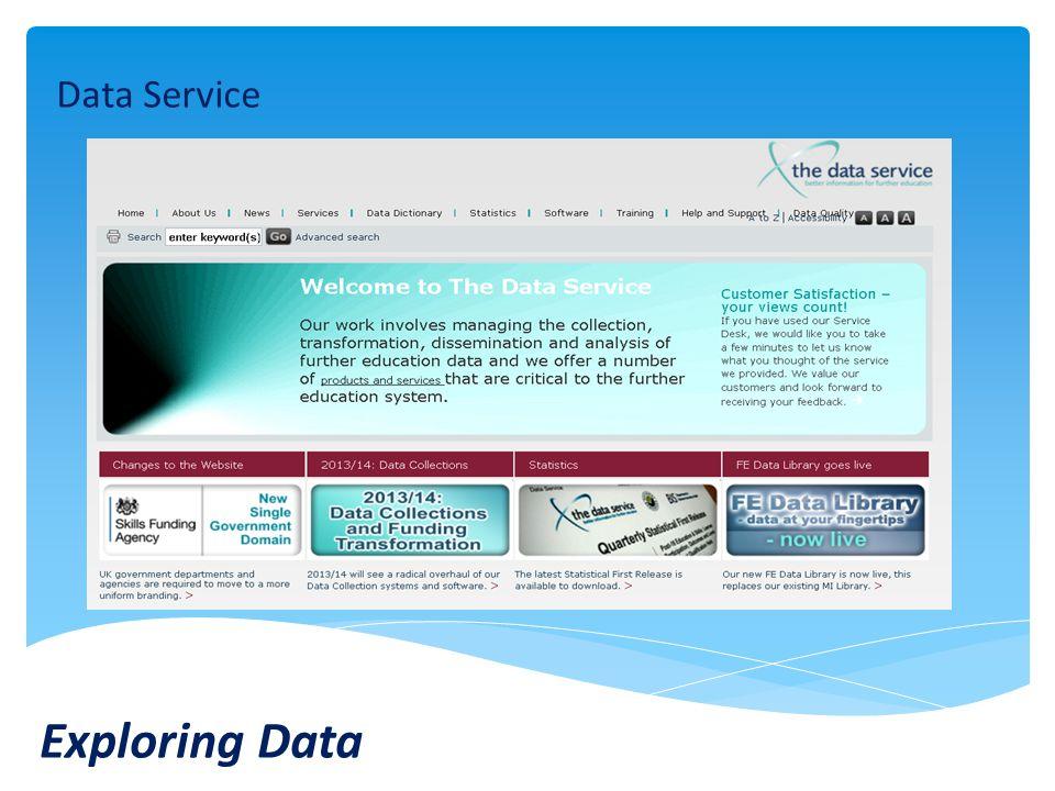 Exploring Data Data Service
