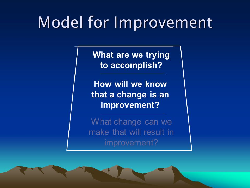 What are we trying to accomplish? How will we know that a change is an improvement? What change can we make that will result in improvement? Model for