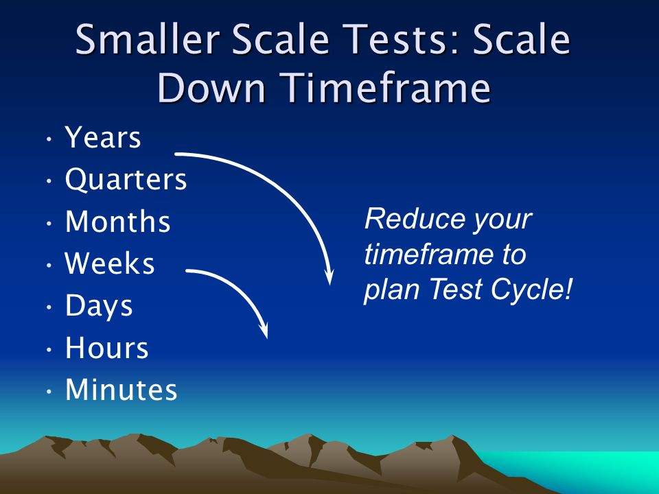 Smaller Scale Tests: Scale Down Timeframe Years Quarters Months Weeks Days Hours Minutes Reduce your timeframe to plan Test Cycle!