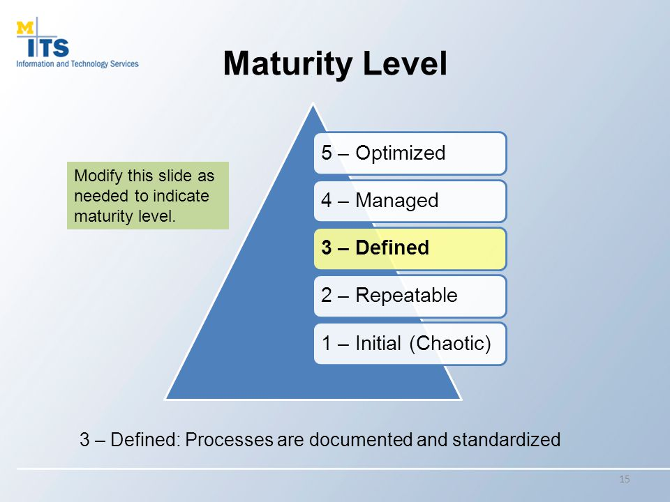 Maturity Level 15 5 – Optimized4 – Managed3 – Defined2 – Repeatable1 – Initial (Chaotic) 3 – Defined: Processes are documented and standardized Modify this slide as needed to indicate maturity level.