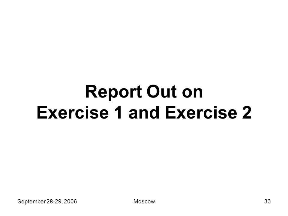 September 28-29, 2006Moscow32 Outcomes: Exercise 2
