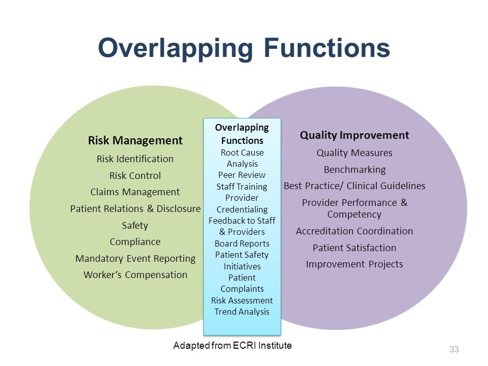 Overlapping Functions Root Cause Analysis Peer Review Staff Training Provider Credentialing Feedback to Staff & Providers Board Reports Patient Safety