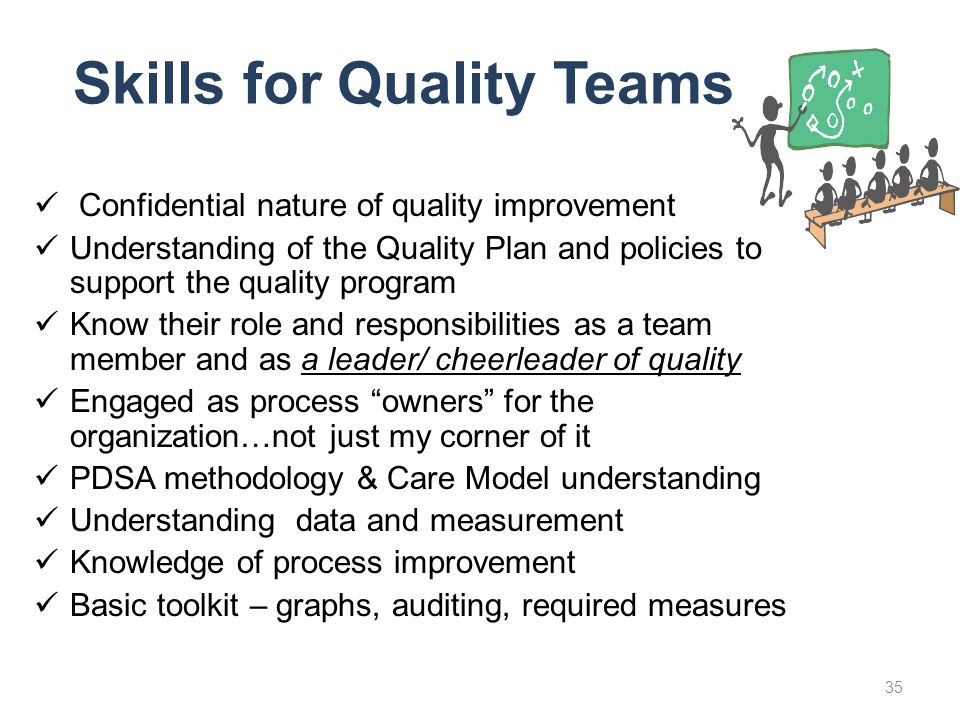 Skills for Quality Teams Confidential nature of quality improvement Understanding of the Quality Plan and policies to support the quality program Know