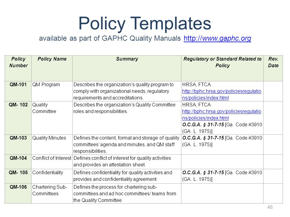 Policy Number Policy NameSummary Regulatory or Standard Related to Policy Rev. Date QM-101QM Program Describes the organization's quality program to c