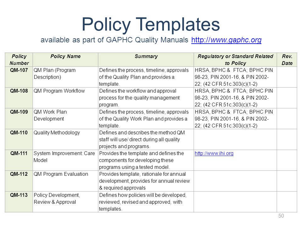 Policy Number Policy NameSummary Regulatory or Standard Related to Policy Rev. Date QM-107 QM Plan (Program Description) Defines the process, timeline