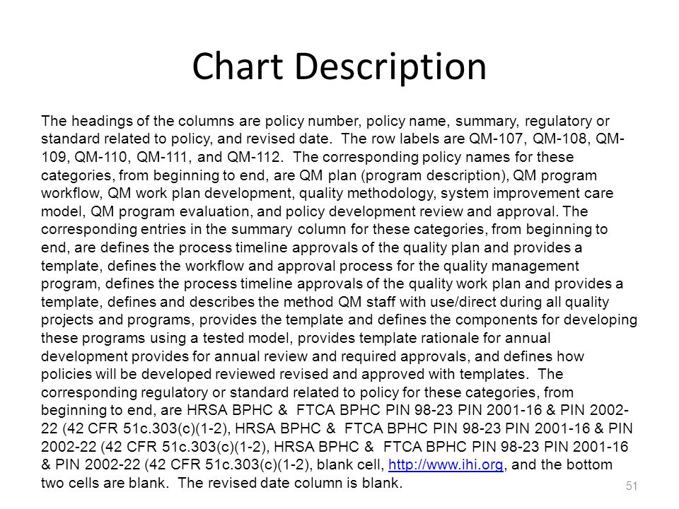 Chart Description The headings of the columns are policy number, policy name, summary, regulatory or standard related to policy, and revised date. The
