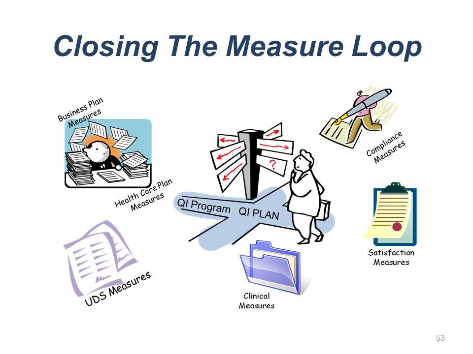 Closing The Measure Loop 53