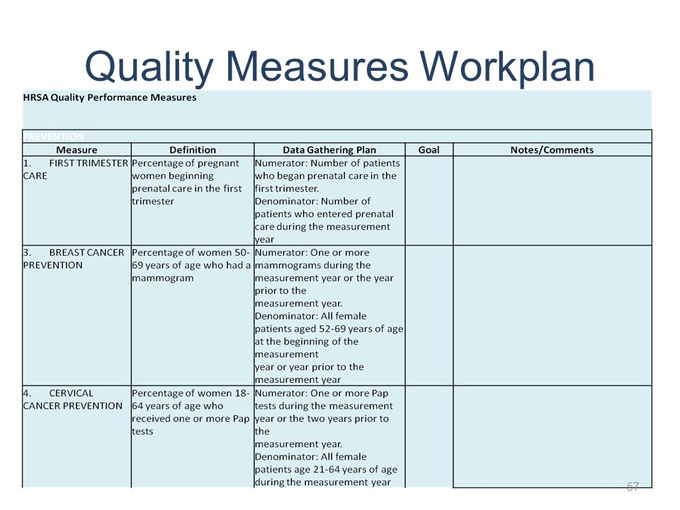 Quality Measures Workplan 57
