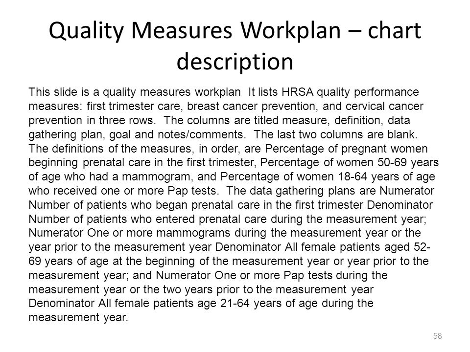 Quality Measures Workplan – chart description This slide is a quality measures workplan It lists HRSA quality performance measures: first trimester ca
