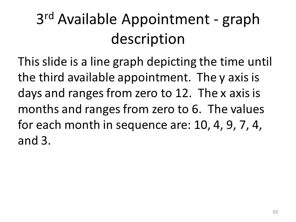 3 rd Available Appointment - graph description This slide is a line graph depicting the time until the third available appointment. The y axis is days