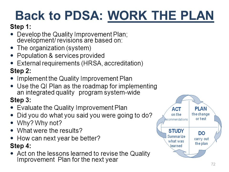 Back to PDSA: WORK THE PLAN Step 1: Develop the Quality Improvement Plan; development/ revisions are based on: The organization (system) Population &