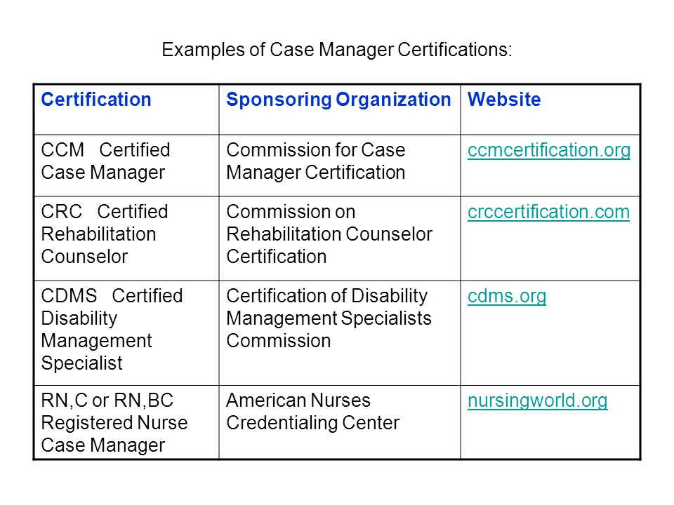 Examples of Case Manager Certifications: CertificationSponsoring OrganizationWebsite CCM Certified Case Manager Commission for Case Manager Certification ccmcertification.org CRC Certified Rehabilitation Counselor Commission on Rehabilitation Counselor Certification crccertification.com CDMS Certified Disability Management Specialist Certification of Disability Management Specialists Commission cdms.org RN,C or RN,BC Registered Nurse Case Manager American Nurses Credentialing Center nursingworld.org