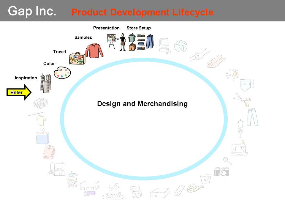 Gap Inc. Inspiration Travel Store Setup Enter Samples Presentation Color Product Development Lifecycle Design and Merchandising