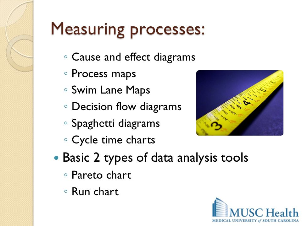 Measuring processes: ◦ Cause and effect diagrams ◦ Process maps ◦ Swim Lane Maps ◦ Decision flow diagrams ◦ Spaghetti diagrams ◦ Cycle time charts Bas