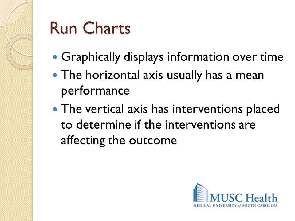 Run Charts Graphically displays information over time The horizontal axis usually has a mean performance The vertical axis has interventions placed to