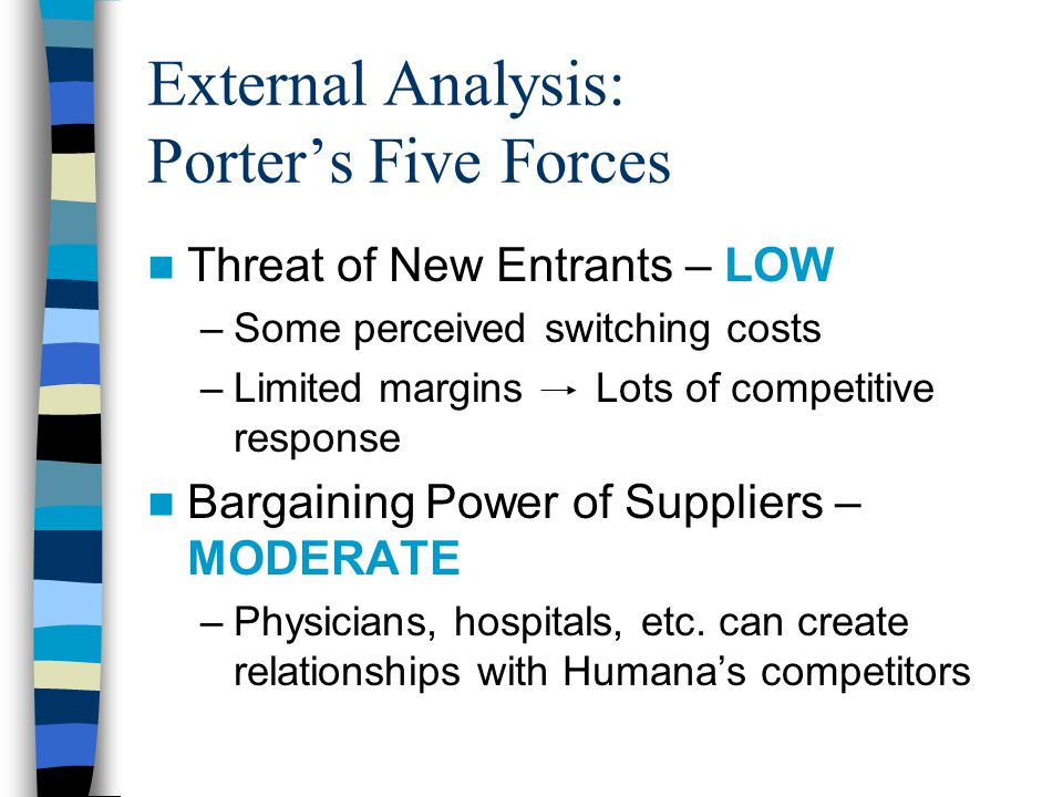 External Analysis: Porter's Five Forces Threat of New Entrants – LOW –Some perceived switching costs –Limited margins Lots of competitive response Bargaining Power of Suppliers – MODERATE –Physicians, hospitals, etc.