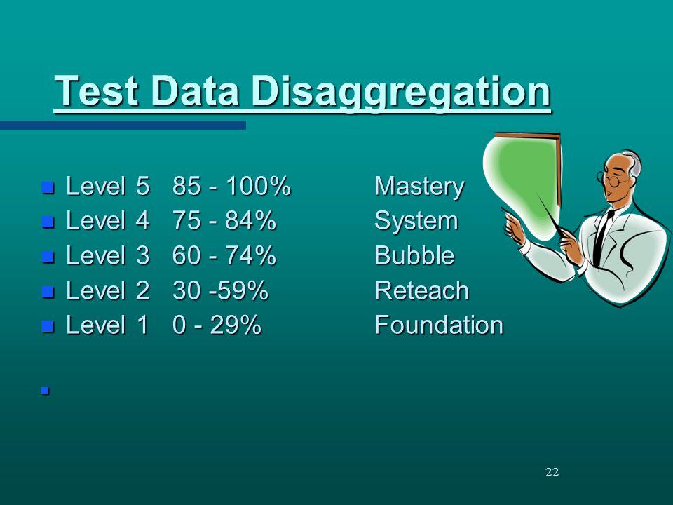 22 Test Data Disaggregation n Level 585 - 100%Mastery n Level 475 - 84%System n Level 360 - 74% Bubble n Level 230 -59%Reteach n Level 10 - 29%Foundat
