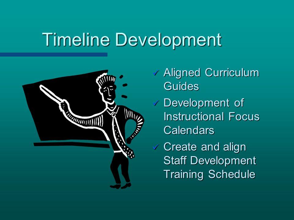 Timeline Development Aligned Curriculum Guides Aligned Curriculum Guides Development of Instructional Focus Calendars Development of Instructional Foc