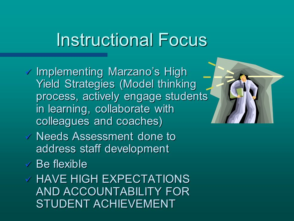 Instructional Focus Implementing Marzano's High Yield Strategies (Model thinking process, actively engage students in learning, collaborate with colle