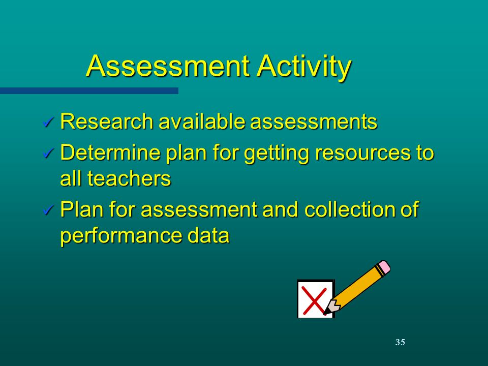 35 Assessment Activity Research available assessments Research available assessments Determine plan for getting resources to all teachers Determine pl
