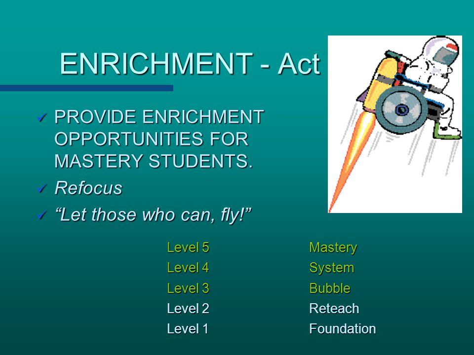 """ENRICHMENT - Act PROVIDE ENRICHMENT OPPORTUNITIES FOR MASTERY STUDENTS. PROVIDE ENRICHMENT OPPORTUNITIES FOR MASTERY STUDENTS. Refocus Refocus """"Let th"""