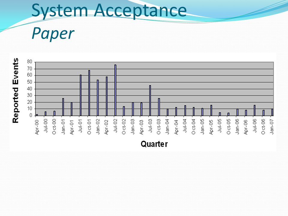 System Acceptance Paper