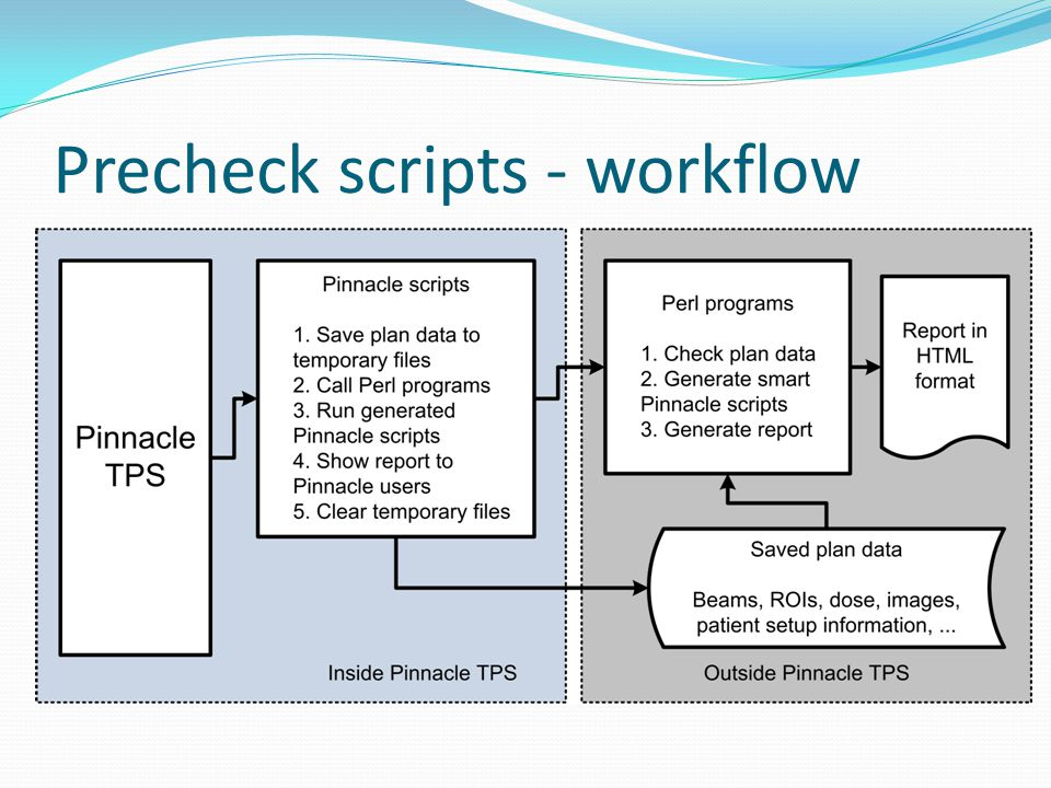 Precheck scripts - workflow