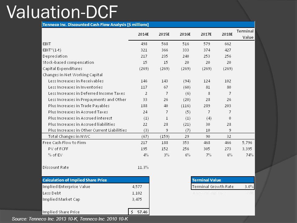 Valuation-DCF Source: Tenneco Inc. 2013 10-K, Tenneco Inc. 2010 10-K