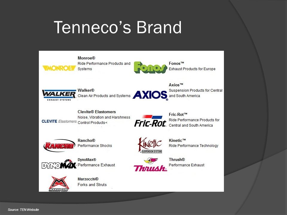 Tenneco's Brand Source: TEN Website