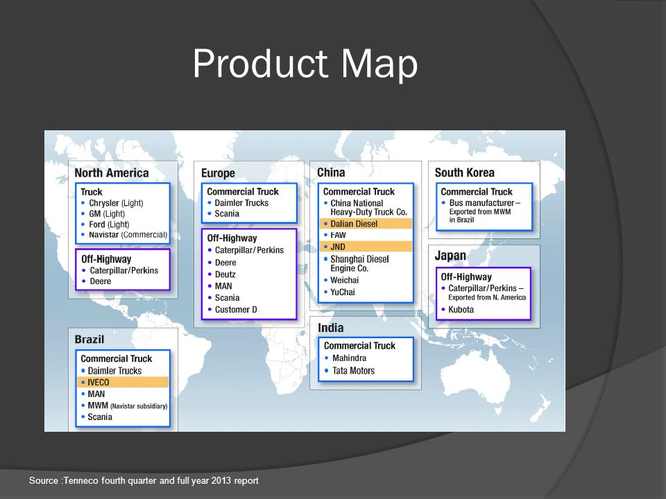 Product Map Source :Tenneco fourth quarter and full year 2013 report