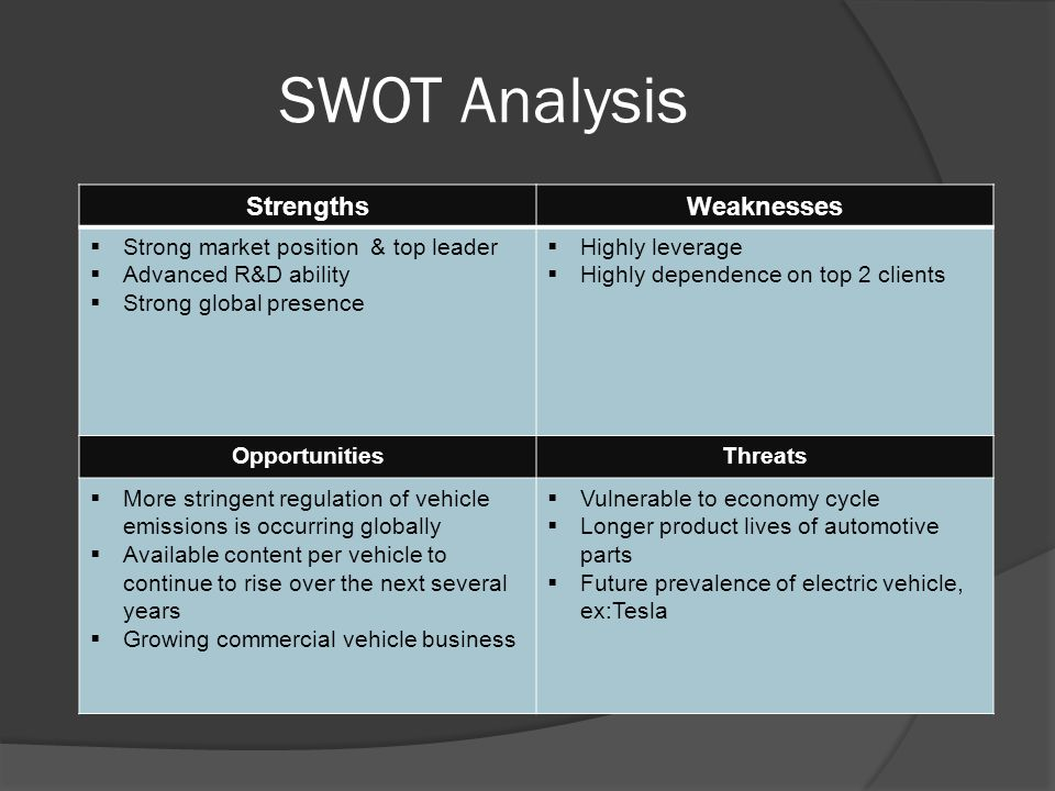 SWOT Analysis StrengthsWeaknesses  Strong market position & top leader  Advanced R&D ability  Strong global presence  Highly leverage  Highly dependence on top 2 clients OpportunitiesThreats  More stringent regulation of vehicle emissions is occurring globally  Available content per vehicle to continue to rise over the next several years  Growing commercial vehicle business  Vulnerable to economy cycle  Longer product lives of automotive parts  Future prevalence of electric vehicle, ex:Tesla