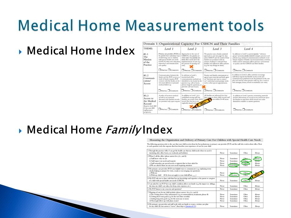 Medical Home Index  Medical Home Family Index