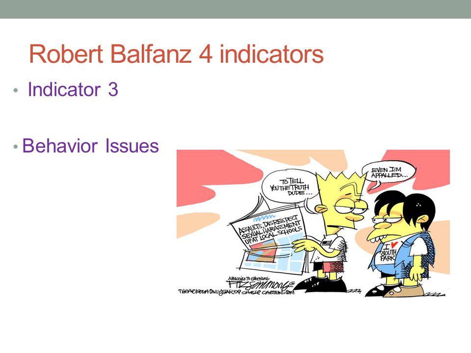 Robert Balfanz 4 indicators Indicator 3 Behavior Issues