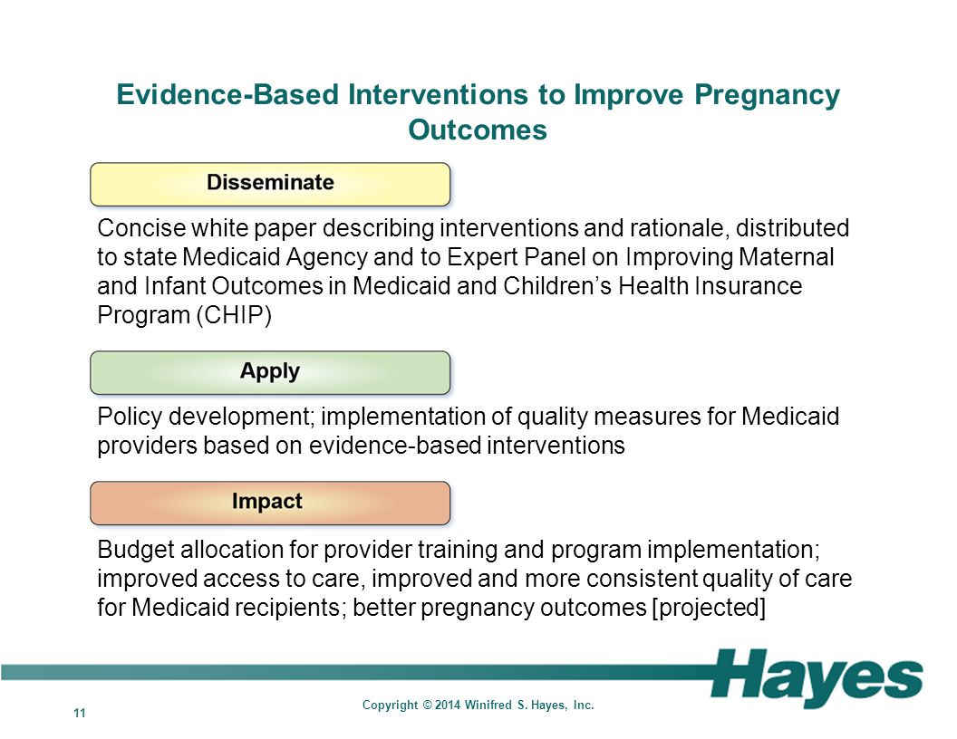 11 Copyright © 2014 Winifred S. Hayes, Inc. Evidence-Based Interventions to Improve Pregnancy Outcomes Concise white paper describing interventions an