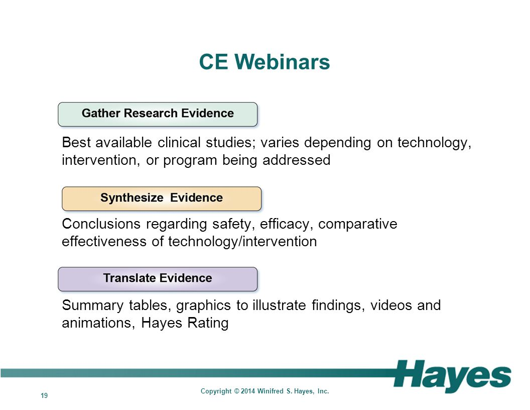 19 Copyright © 2014 Winifred S. Hayes, Inc. CE Webinars Best available clinical studies; varies depending on technology, intervention, or program bein